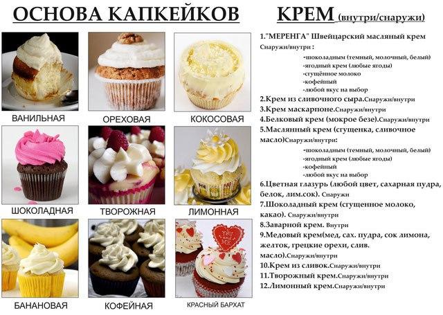 Крем для капкейков рецепт с фото пошагово